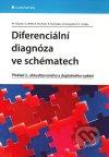 Diferenciální diagnóza ve schématech