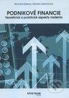 Podnikové financie. Teoretické a praktické aspekty riadenia